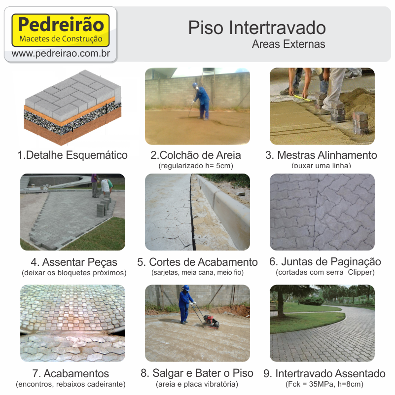 Piso Intertravado